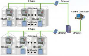 công tơ điện tử EM1100