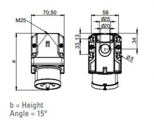 MKE cung cấp ổ cấm lấy nguồn G32S20 ABL